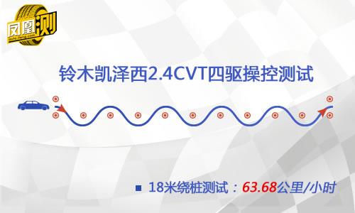[凤凰测]铃木凯泽西四驱性能测试 两驱版足够(4)