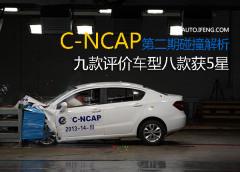 C-NCAP第二期碰撞解析 获五星车近九成