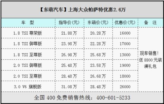 17 12:28:49【东萌汽车】上海大众帕萨特优惠2.6万  上海综合高清图片