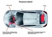 保时捷Panamera