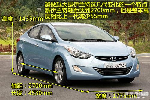 广州车展新车点评 新伊兰特明年引进或11.68万起