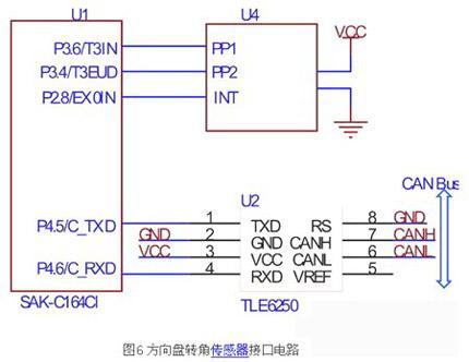 轮速传感器接口 根据前面部分介绍的轮速传感器信号特点,设计接口电路