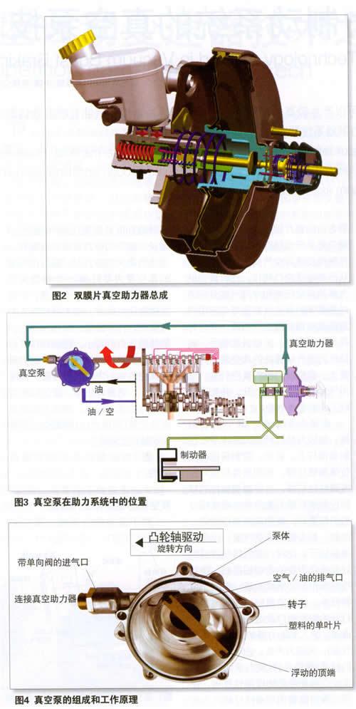 真空泵的组成和工作原理图片