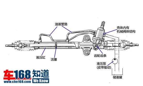 液压转向器内部结构图