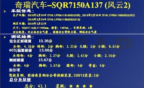 9、重庆   长安   铃木   汽车有限公司长安牌SC7103型轿车(新   奥拓   高清图片