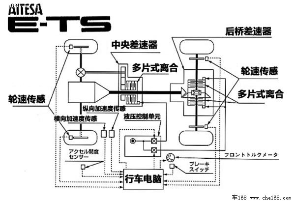 Nismo  pcar options in addition Power transistor together with Vacuum Hoses moreover 1105452 Post9 as well Igggb. on nissan pulsar gti r