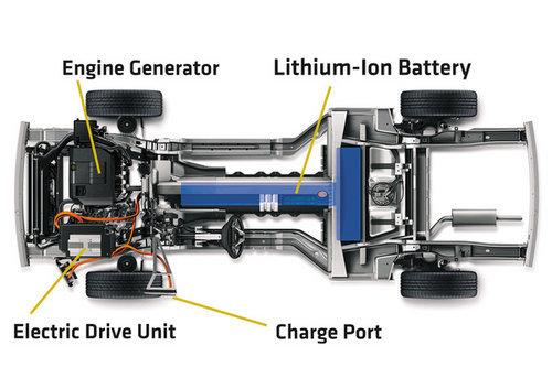 混合动力汽车由电动机或燃油发动机或两者共同驱动,而增程型电动车