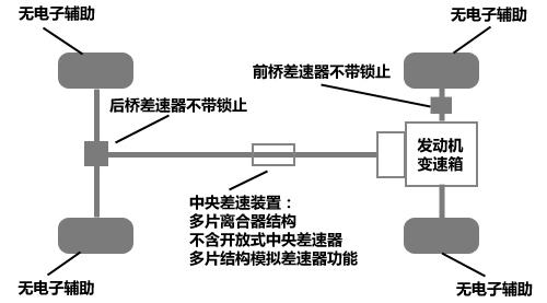 掤劲的原理_掤劲 掤式 顶与杨式太极的自动化打击