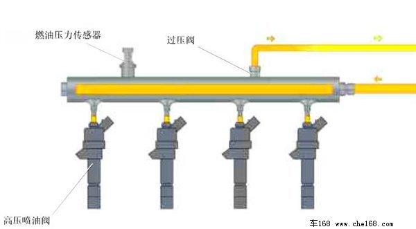 高压油轨基本结构图