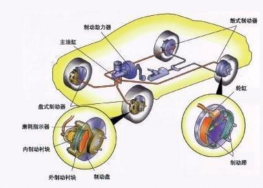,断气刹制动系原理图,断气刹原理图,断气制动泵结构 ...