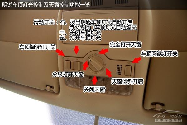 斯柯达小车灯光位置图片_斯柯达灯光使用图解高清新福克斯灯光使用图