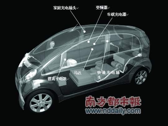 纯电动车i-m iev的内部结构