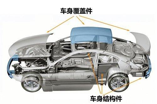 汽车底盘结构(2)