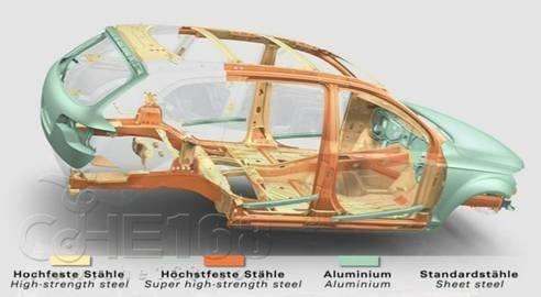 碰撞时保证驾驶室不变形的部分