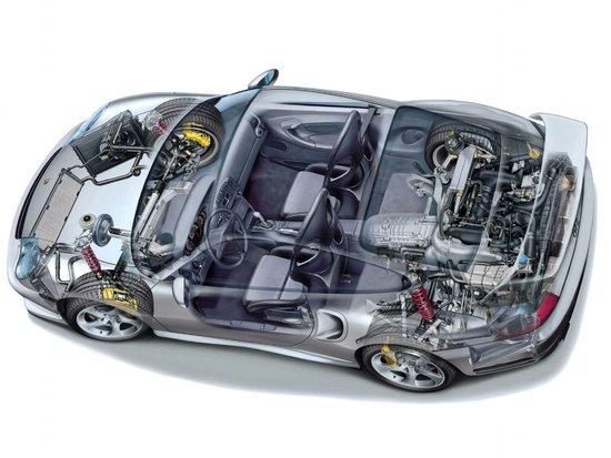 车身结构图集赏析(8)