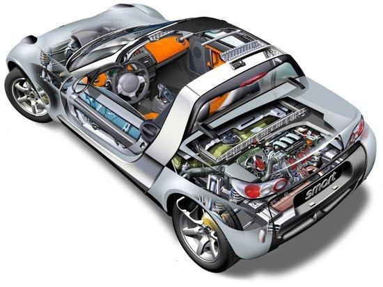 车身结构图集赏析(7)