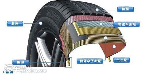 轮胎内部结构