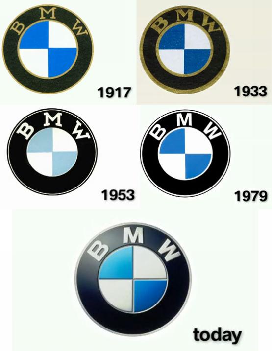 随着这两家历史最悠久的汽车生产商的合并,厂方再次为商标申请专利权,而此圆环中的星形标志演变成今天的图案,一直沿用至今,并成为世界十大著名的商标之一。 宝马 宝马即BMW,全称为巴伐利亚机械制造厂股份公司(德文:BayerischeMotorenWerkeAG),字母BMW选自公司全称3个词的首位字母缩写。