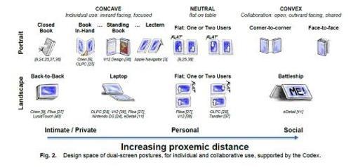 详细分析 未来手机用户界面的发展趋势