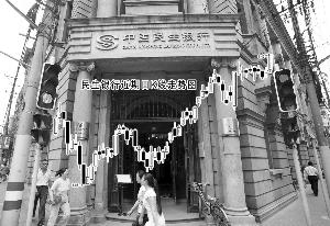 民生银行H股以上限价9.5港元发行几无悬念