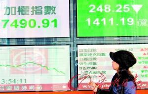 心理恐慌击穿全球股市