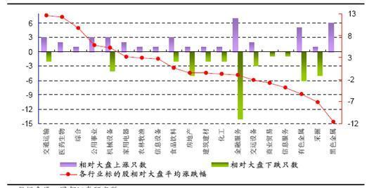 融资融券标的股能否撑起半边天(3)_财经_凤凰