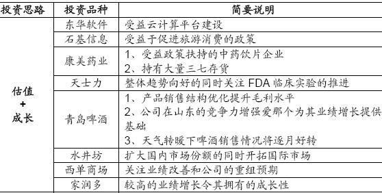 渤海证券客户投资组合报告\(附8只个股\)