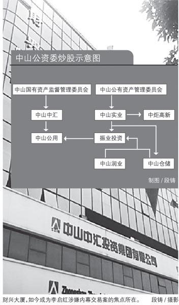 炒中山公用一年豪赚8600万 振业投资暴利去向成谜