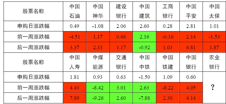 沪指涨逾20点直逼2400 个股普涨