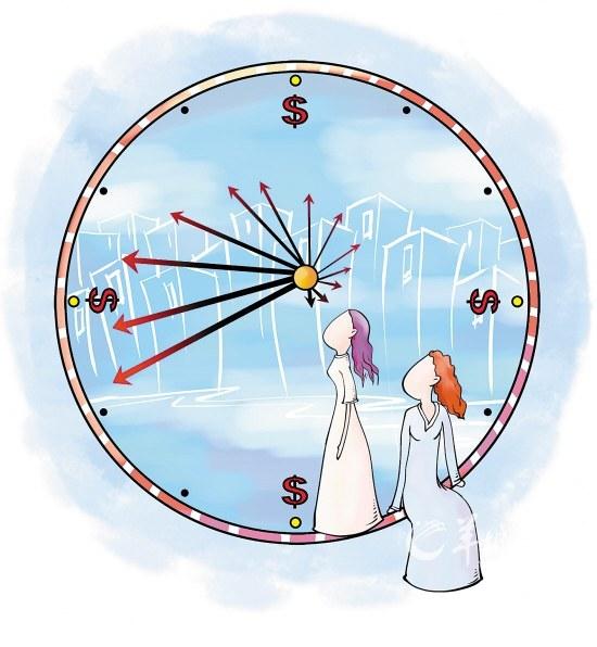 女性可按年龄段买保险 财经
