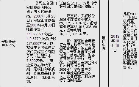 桂林三金等上市公司涉嫌虚假陈述 股民可依法提起诉讼
