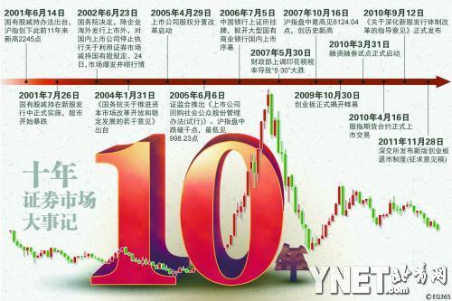 股市繁荣与否该不该只看点数