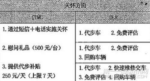 广汽丰田出方案补偿被砸车主:保证0损失
