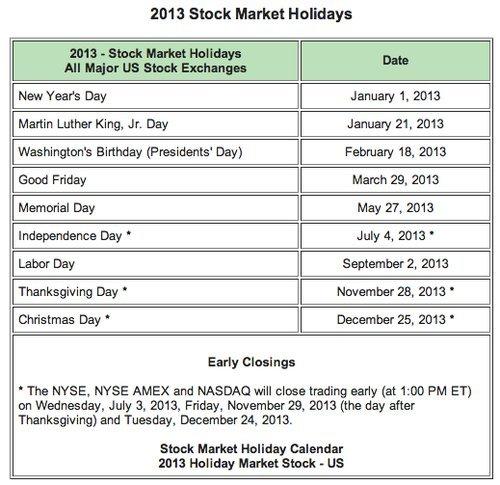 2013年美股休市安排