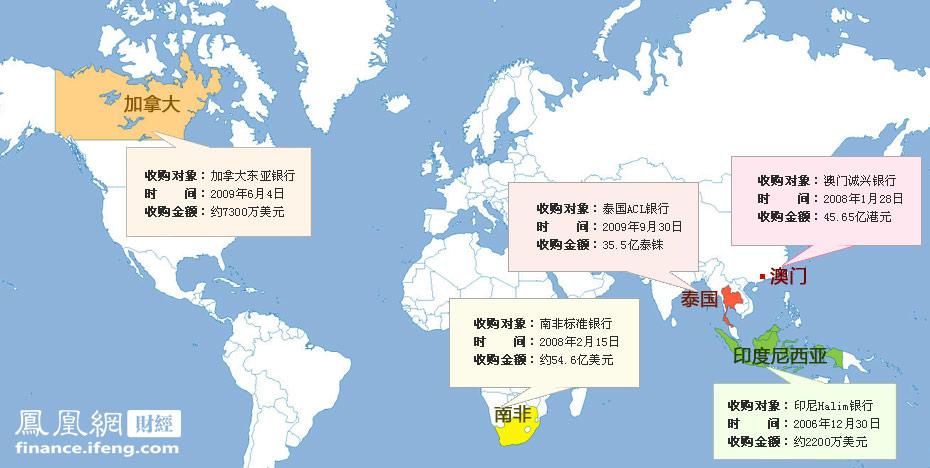 工行海外收购路线图