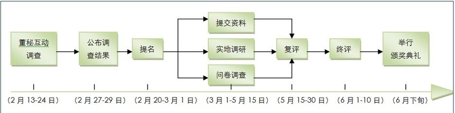 杭州三花国际大厦户型图