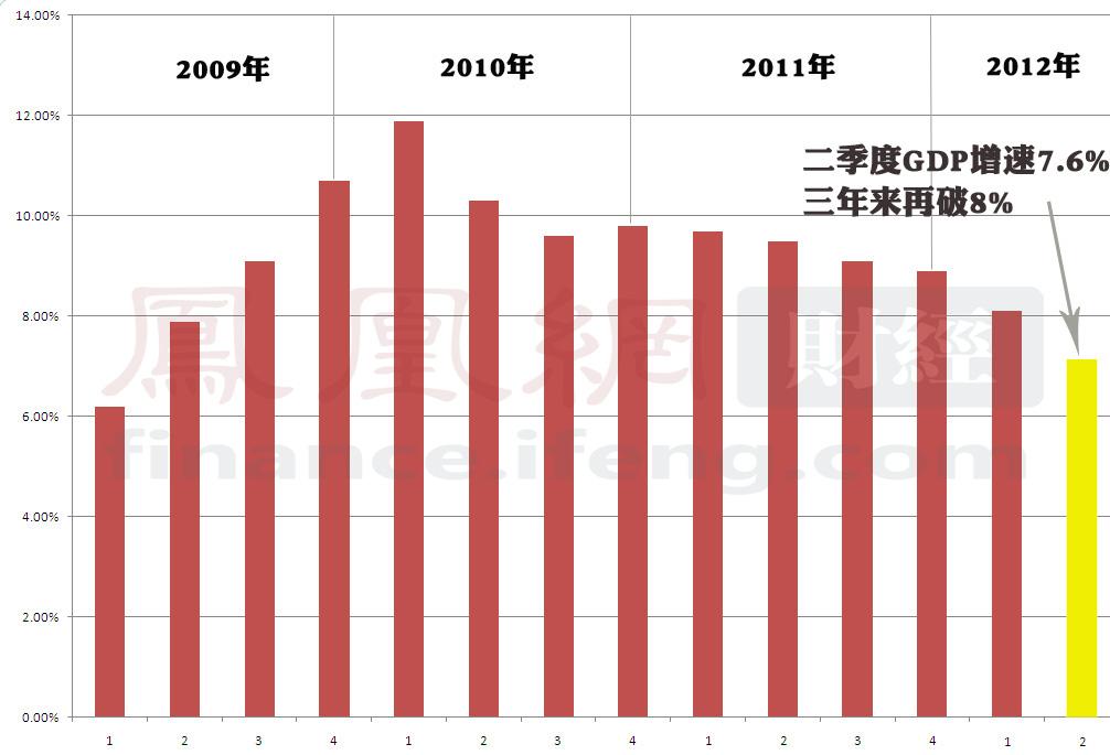 成都新津地铁线规划图_从前的新津_2012年新津gdp