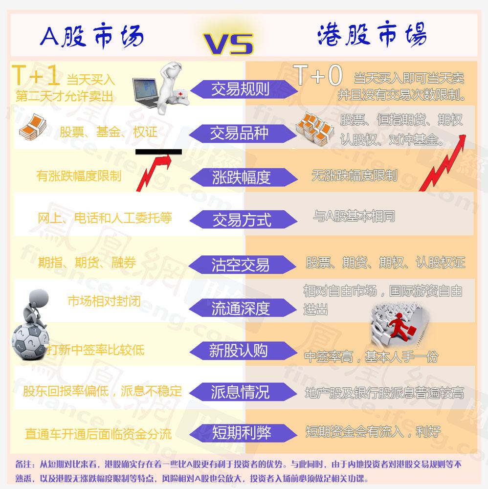 中国B股市场发展与改革简史