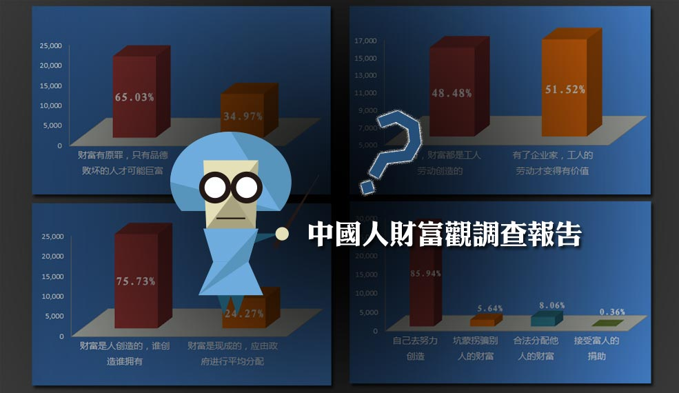 中国人财富观调查