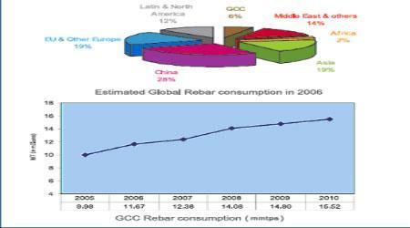 钢材生产消费量走势图.(来源:国泰君安期货)-境外交易所钢材期