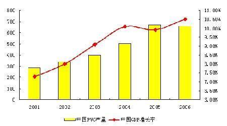物价和gdp_GDP还告诉了我们什么(3)