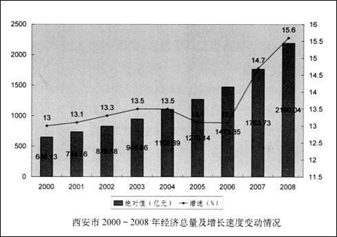 2019年鹤壁市经济总量_...13 2020年鹤壁市循环经济发展战略研究报告 -鹤壁市循环经济发展战...