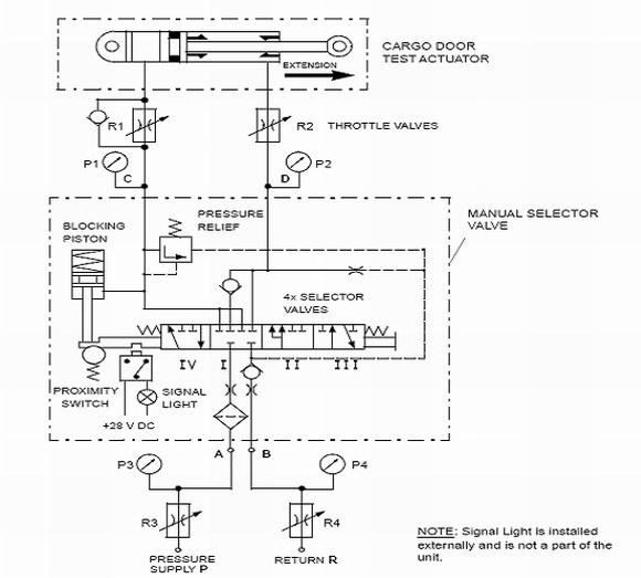 试验台测试液压油的清洁度应满足nsa1638体系8级要求,测试连接如图4图片
