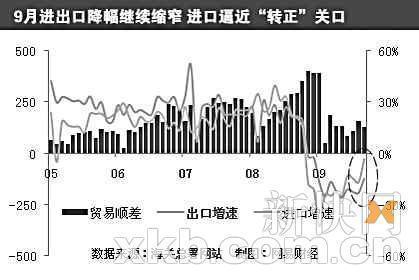 gdp保7是什么意思_GDP为什么一定要增长
