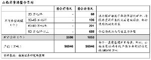 """温州 山西/""""文老板(化名)的合同签下来了,他拿到超过1.5亿元!""""11月6..."""