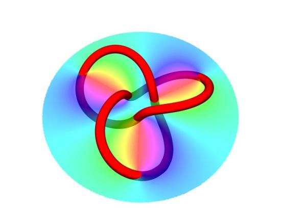 科学家利用一个电脑控制的全息图和理论物理学,把一束光转变成像椒盐卷饼的形状。 据《生命科学》杂志报道,光跟鞋带和电线一样,也可以扭曲、打结。现在科学家利用一个电脑控制的全息图和理论物理学,把一束光转变成像椒盐卷饼的形状。 研究人员表示,这种扭曲的工艺不仅导致一些非常美丽的图案的产生,这一结果对未来的激光装置研制也会产生重大影响。 英格兰布里斯托尔大学的首席研究人员马克丹尼斯说:在太空中穿行的光束就像在河流中流淌的水。虽然激光指挥棒等物体发出的光都是沿直线运行,但是它也能呈螺旋方式运行。这种旋转的光被称