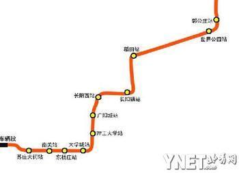 北京地铁房山线_北京地铁房山线开始铺轨 年底通车运营