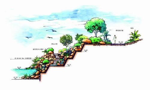 慢行系统,园林景观