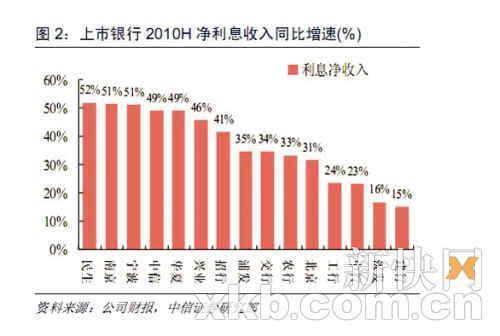 水浒传主要人物_红日的主要人物_银行收入的主要来源