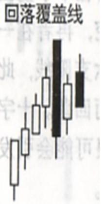 看k线炒股33:回落覆盖线